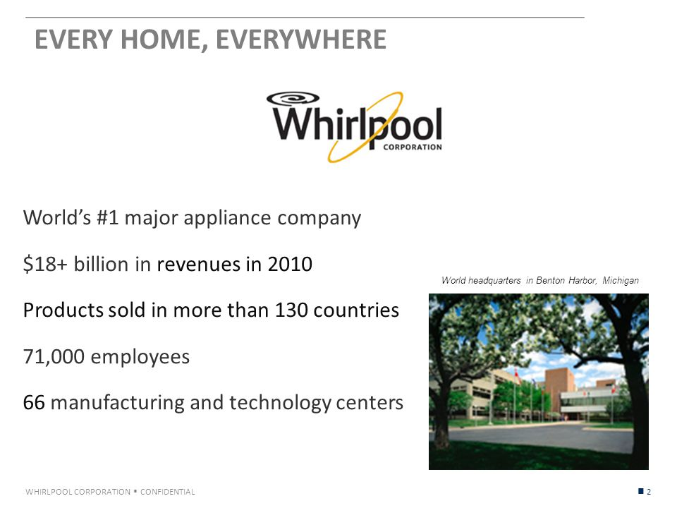 WHIRLPOOL CORPORATION  CONFIDENTIAL EVERY HOME, EVERYWHERE 2 World's #1 major appliance company $18+ billion in revenues in 2010 Products sold in more than 130 countries 71,000 employees 66 manufacturing and technology centers World headquarters in Benton Harbor, Michigan