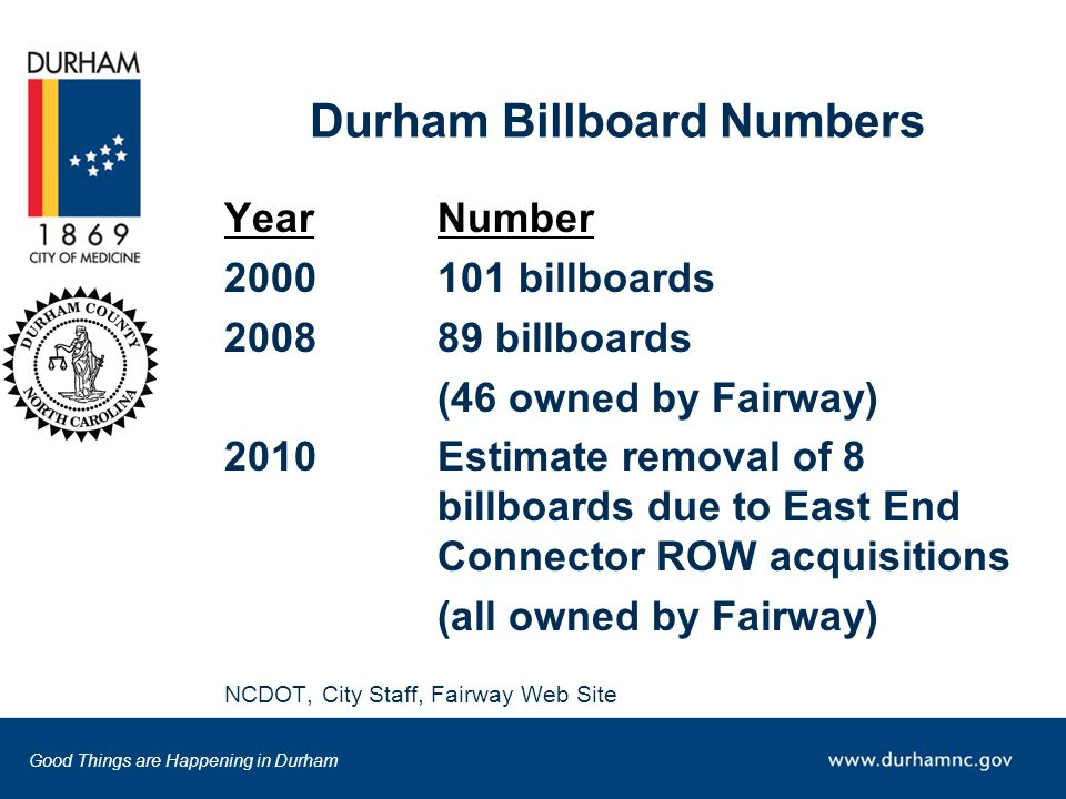 Good Things are Happening in Durham Durham Billboard Numbers YearNumber 2000101 billboards 200889 billboards (46 owned by Fairway) 2010Estimate removal of 8 billboards due to East End Connector ROW acquisitions (all owned by Fairway) NCDOT, City Staff, Fairway Web Site