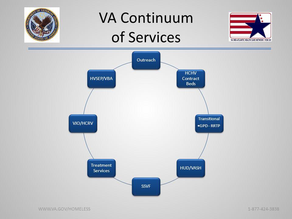 VA Continuum of Services Outreach HCHV Contract Beds Transitional GPD - RRTP HUD/VASHSSVF Treatment Services VJO/HCRVHVSEP/VBA WWW.VA.GOV/HOMELESS 1-8
