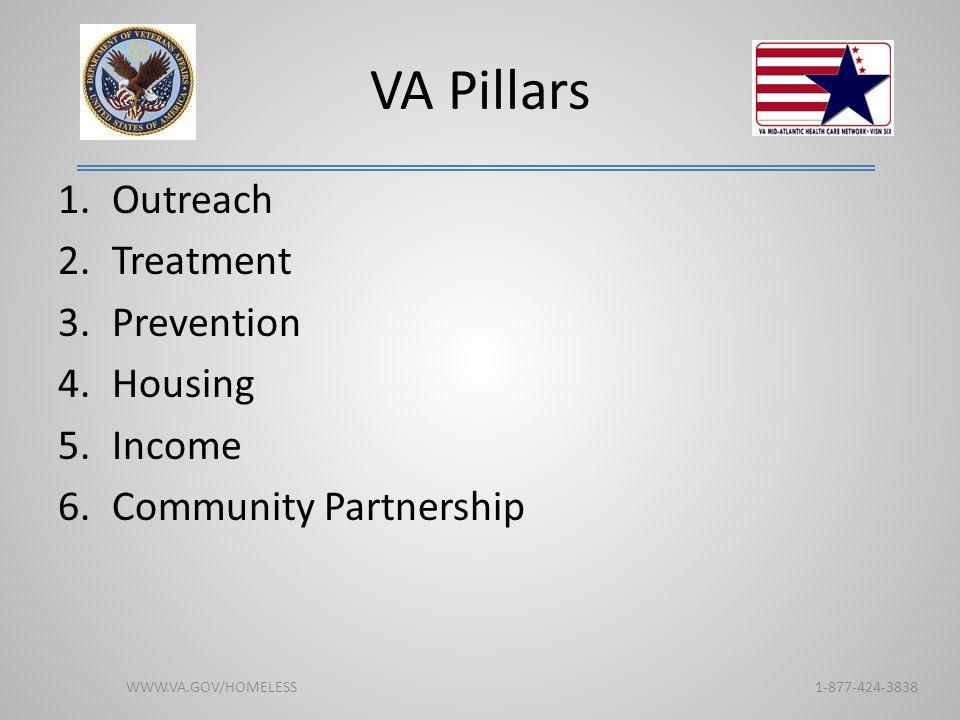 VA Pillars 1.Outreach 2.Treatment 3.Prevention 4.Housing 5.Income 6.Community Partnership WWW.VA.GOV/HOMELESS 1-877-424-3838
