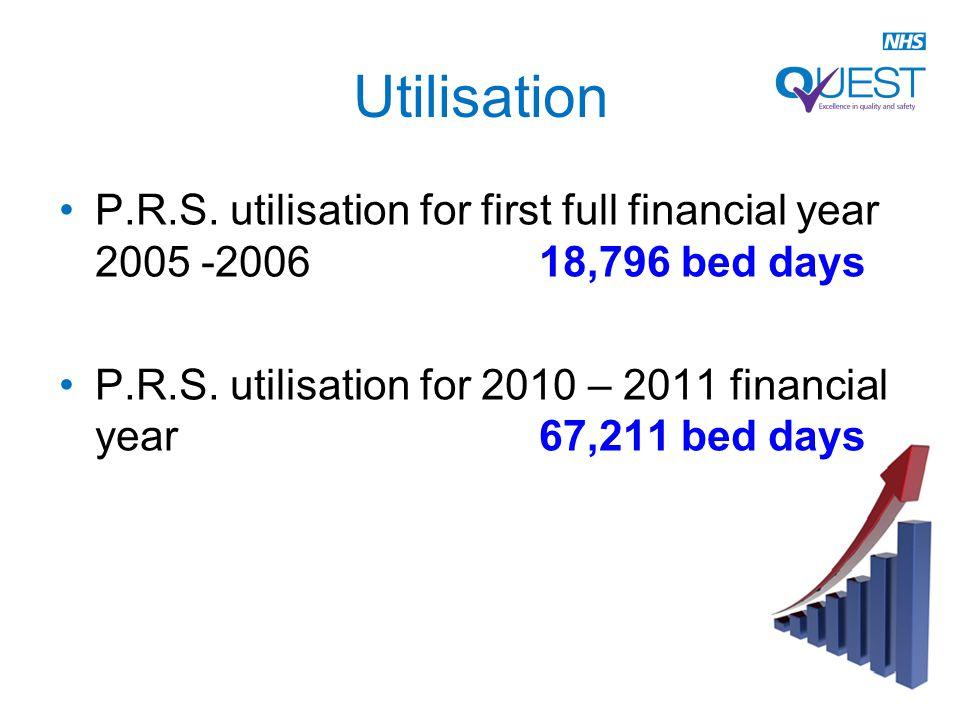 Utilisation P.R.S. utilisation for first full financial year 2005 -2006 18,796 bed days P.R.S.