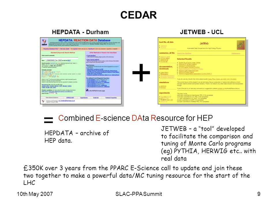 10th May 2007SLAC-PPA Summit9 CEDAR + Combined E-science DAta Resource for HEP = HEPDATA - DurhamJETWEB - UCL HEPDATA – archive of HEP data.