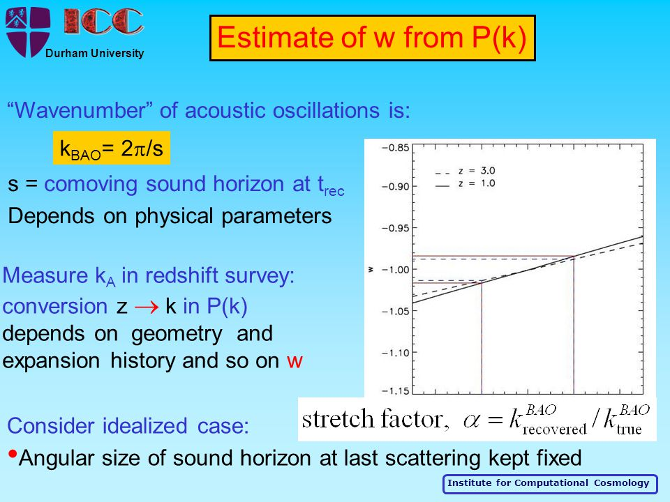 Institute for Computational Cosmology Durham University s = comoving sound horizon at t rec Depends on physical parameters Wavenumber of acoustic oscillations is: k BAO = 2  /s Measure k A in redshift survey: conversion z  k in P(k) depends on geometry and expansion history and so on w Estimate of w from P(k) Consider idealized case: Angular size of sound horizon at last scattering kept fixed Stretch factor