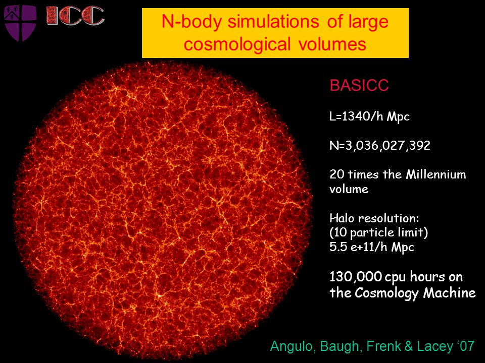 Institute for Computational Cosmology Durham University N-body simulations of large cosmological volumes BASICC L=1340/h Mpc N=3,036,027,392 20 times