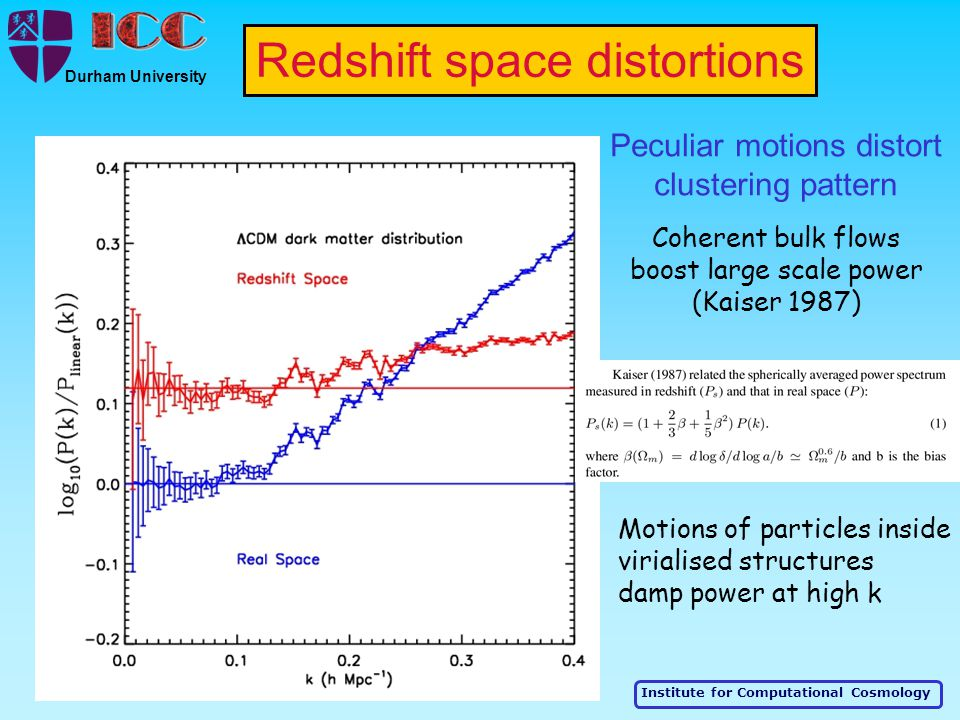 Institute for Computational Cosmology Durham University Coherent bulk flows boost large scale power (Kaiser 1987) Redshift space distortions Peculiar
