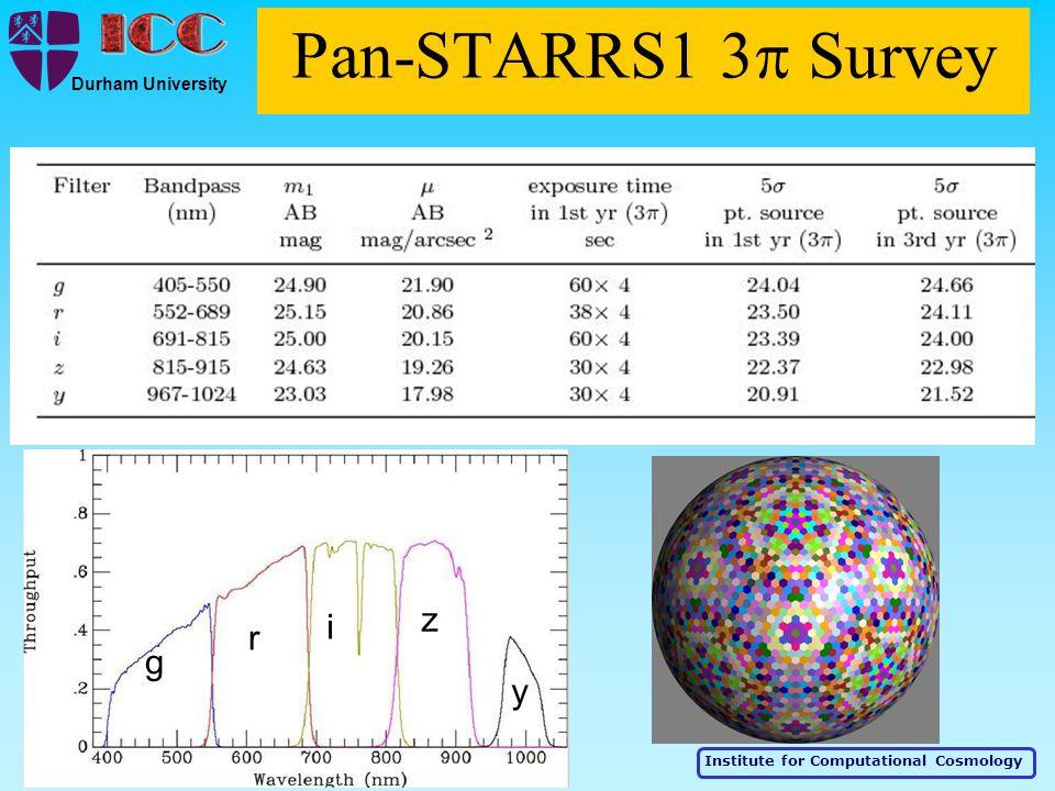 Institute for Computational Cosmology Durham University Pan-STARRS1 3  Survey g r i z y