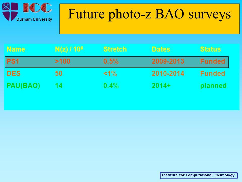 Institute for Computational Cosmology Durham University Future photo-z BAO surveys NameN(z) / 10 6 Stretch DatesStatus PS1>1000.5% 2009-2013Funded DES50<1% 2010-2014Funded PAU(BAO)140.4%2014+planned