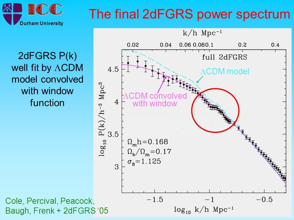 Institute for Computational Cosmology Durham University The final 2dFGRS power spectrum  CDM model  CDM convolved with window 2dFGRS P(k) well fit by  CDM model convolved with window function Cole, Percival, Peacock, Baugh, Frenk + 2dFGRS '05