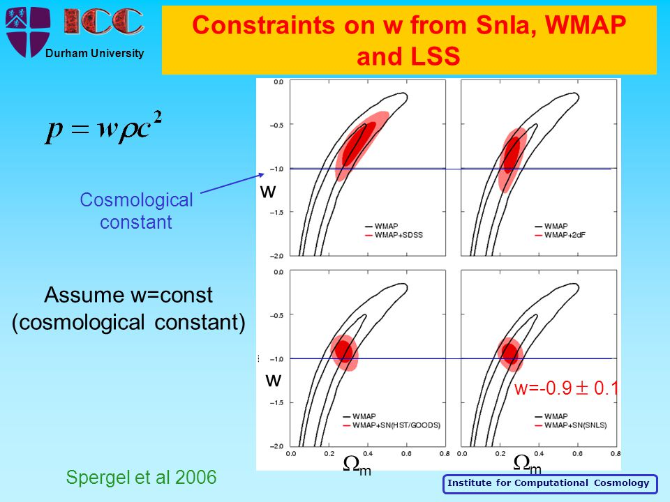 Institute for Computational Cosmology Durham University Constraints on w from SnIa, WMAP and LSS Spergel et al 2006 w w mm mm Cosmological constant Assume w=const (cosmological constant) w=-0.9  0.1