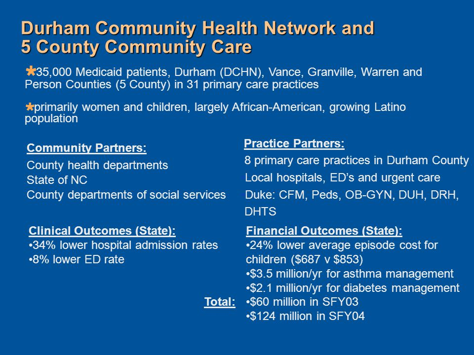 Durham Community Health Network and 5 County Community Care  35,000 Medicaid patients, Durham (DCHN), Vance, Granville, Warren and Person Counties (5