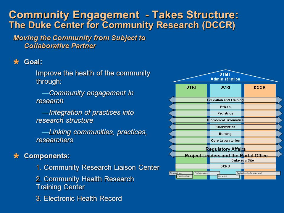Community Engagement - Takes Structure: The Duke Center for Community Research (DCCR) Moving the Community from Subject to Collaborative Partner  Goa