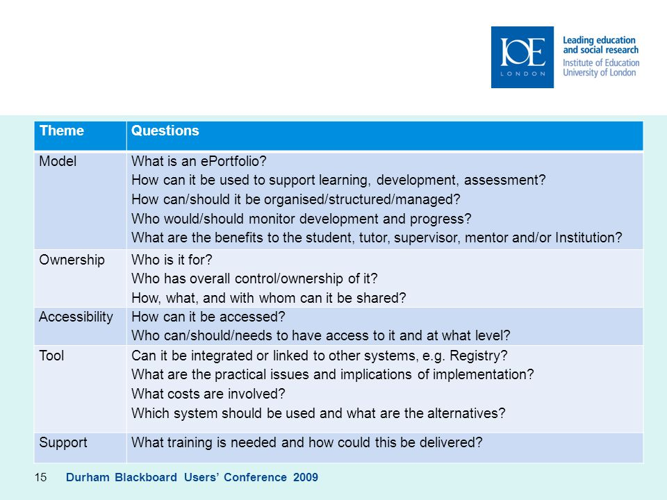15 Questions asked Durham Blackboard Users' Conference 2009 ThemeQuestions Model What is an ePortfolio? How can it be used to support learning, develo