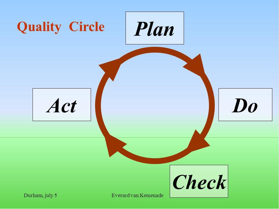 Durham, july 5Everard van Kemenade Plan DoAct Check Quality Circle