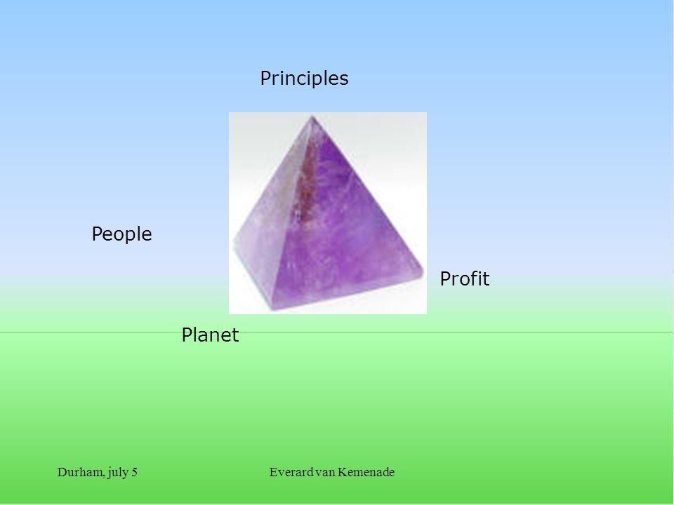 Durham, july 5Everard van Kemenade People Planet Profit Principles