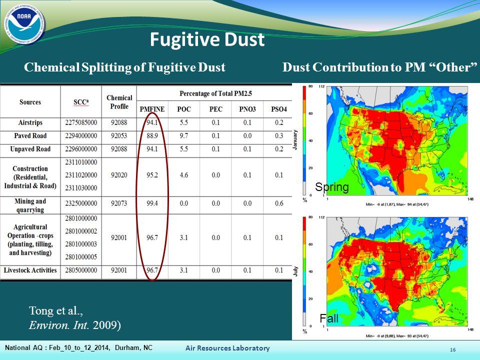 16 Fugitive Dust Tong et al., Environ. Int.