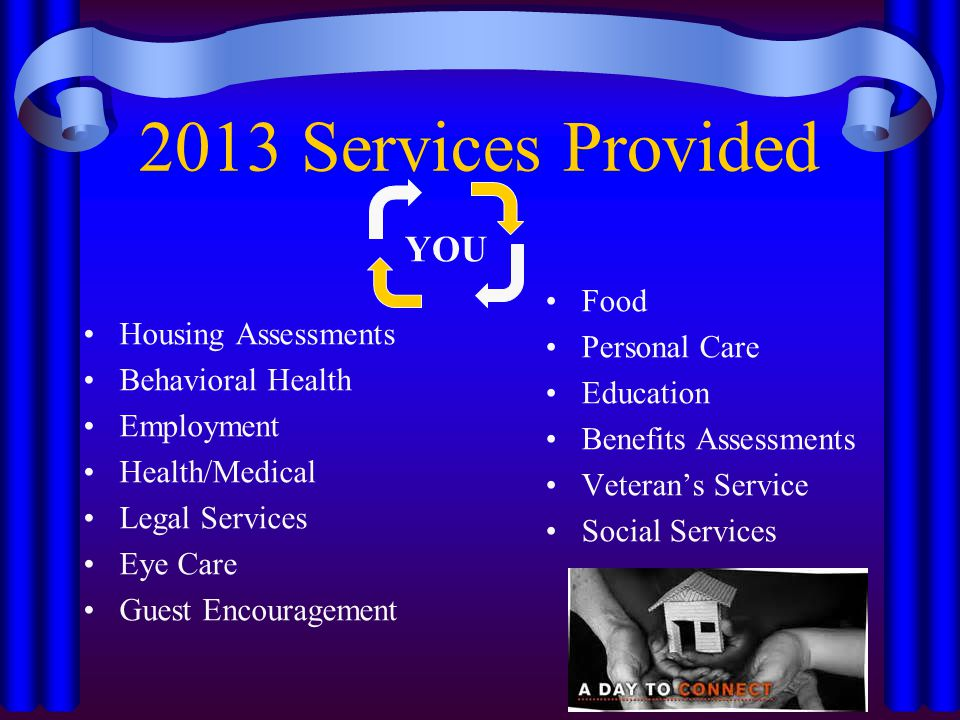 2013 Services Provided Housing Assessments Behavioral Health Employment Health/Medical Legal Services Eye Care Guest Encouragement Food Personal Care Education Benefits Assessments Veteran's Service Social Services YOU