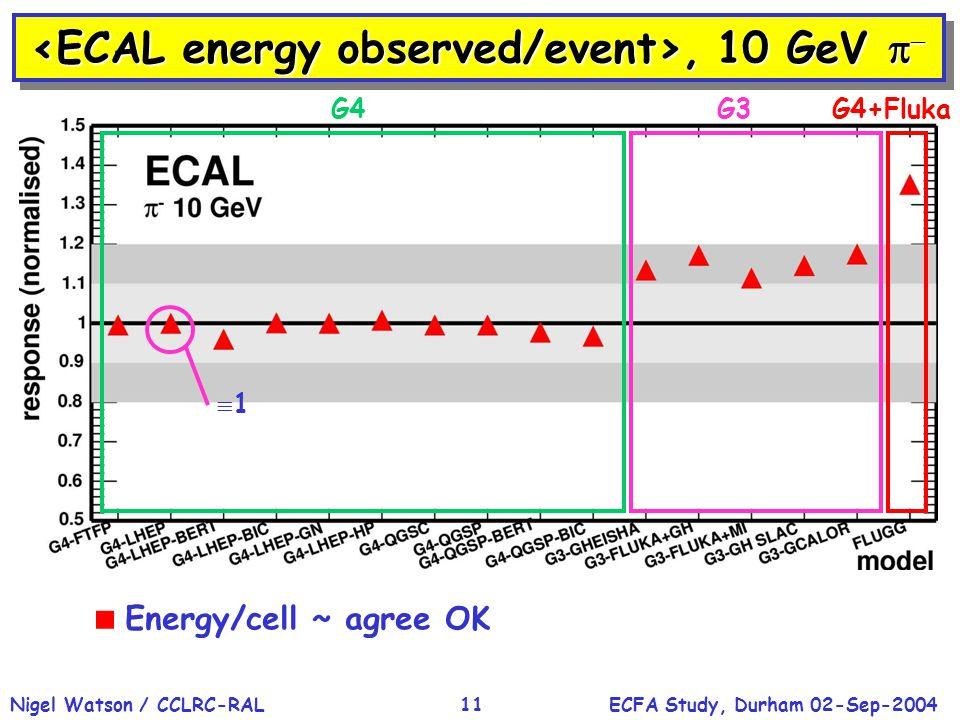 ECFA Study, Durham 02-Sep-2004Nigel Watson / CCLRC-RAL11, 10 GeV  , 10 GeV    Energy/cell ~ agree OK G3G4G4+Fluka 11