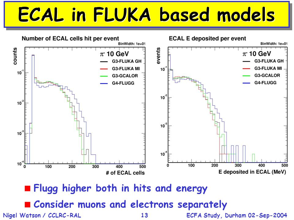 ECFA Study, Durham 02-Sep-2004Nigel Watson / CCLRC-RAL13 ECAL in FLUKA based models  Flugg higher both in hits and energy  Consider muons and electrons separately