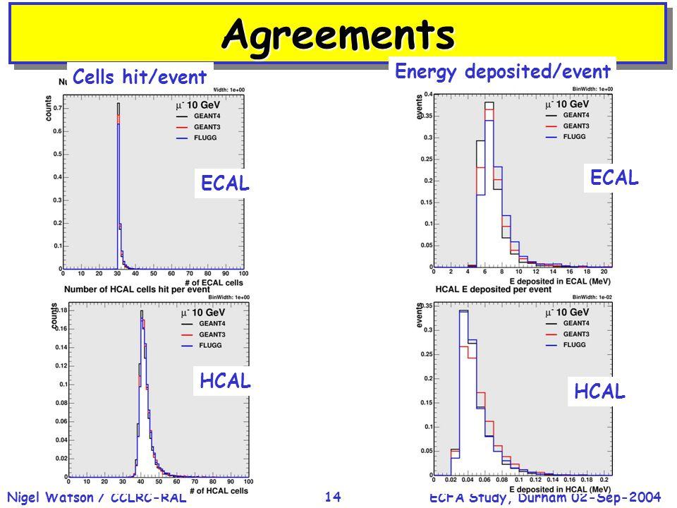 ECFA Study, Durham 02-Sep-2004Nigel Watson / CCLRC-RAL14 AgreementsAgreements Cells hit/event Energy deposited/event ECAL HCAL ECAL HCAL