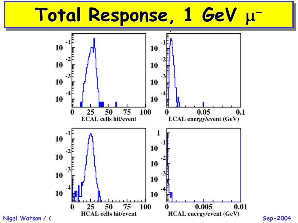 ECFA Study, Durham 02-Sep-2004Nigel Watson / CCLRC-RAL25 Total Response, 1 GeV  