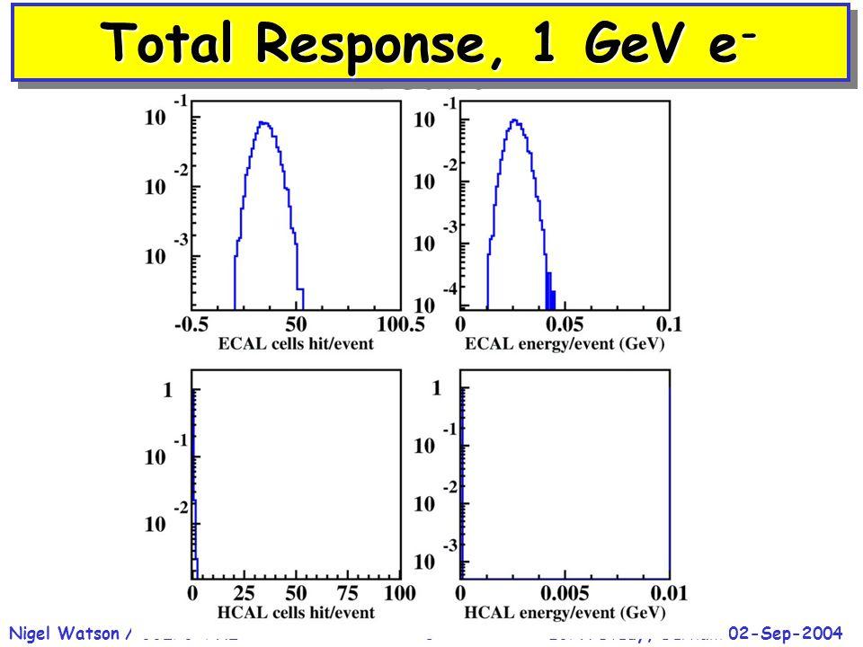 ECFA Study, Durham 02-Sep-2004Nigel Watson / CCLRC-RAL26 Total Response, 1 GeV e -