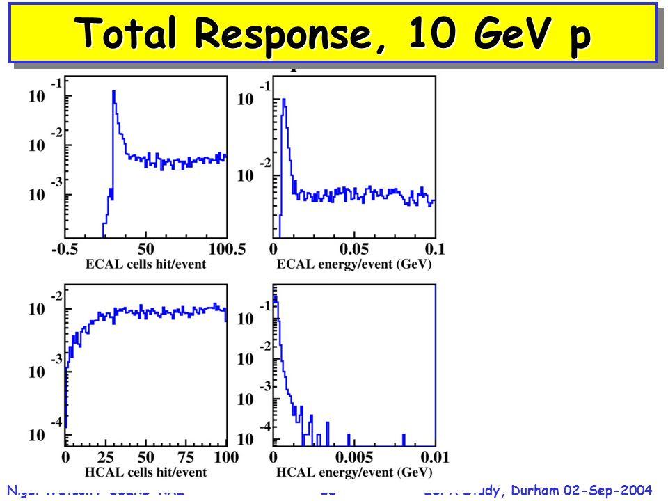ECFA Study, Durham 02-Sep-2004Nigel Watson / CCLRC-RAL28 Total Response, 10 GeV p