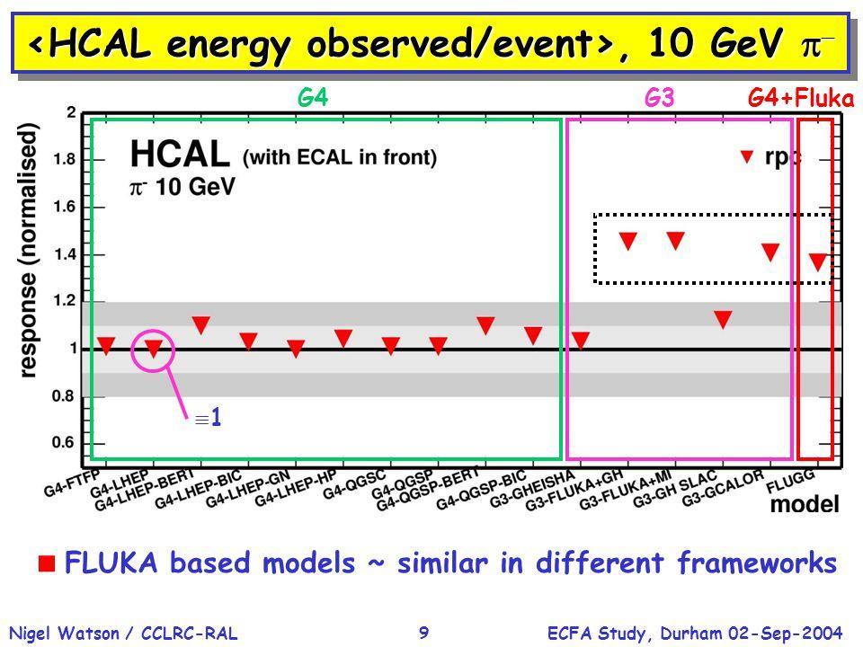 ECFA Study, Durham 02-Sep-2004Nigel Watson / CCLRC-RAL9, 10 GeV  , 10 GeV    FLUKA based models ~ similar in different frameworks G3G4G4+Fluka 11