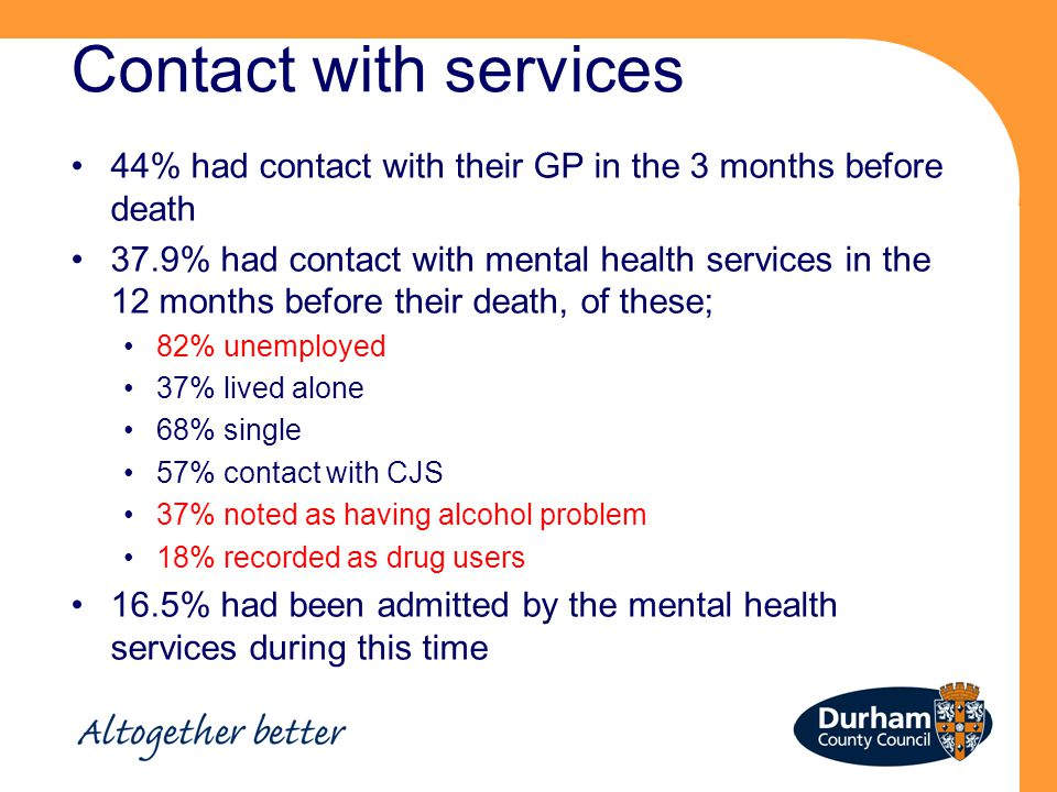 Contact with services 44% had contact with their GP in the 3 months before death 37.9% had contact with mental health services in the 12 months before their death, of these; 82% unemployed 37% lived alone 68% single 57% contact with CJS 37% noted as having alcohol problem 18% recorded as drug users 16.5% had been admitted by the mental health services during this time