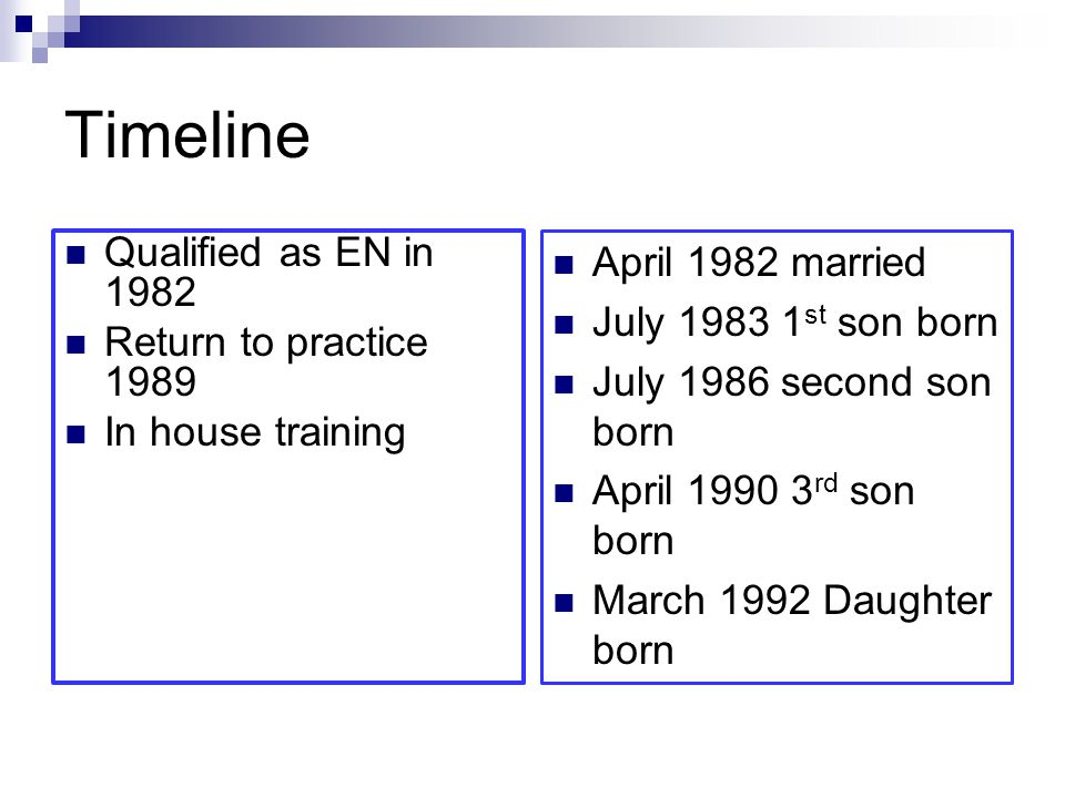 Timeline Qualified as EN in 1982 Return to practice 1989 In house training April 1982 married July 1983 1 st son born July 1986 second son born April 1990 3 rd son born March 1992 Daughter born