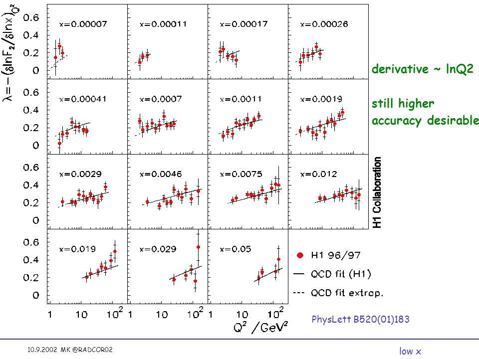 10.9.2002 MK @RADCOR02 PhysLett B520(01)183 derivative ~ lnQ2 still higher accuracy desirable low x