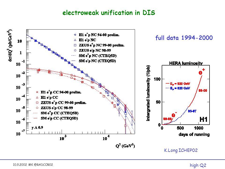 10.9.2002 MK @RADCOR02 electroweak unification in DIS K.Long ICHEP02 high Q2 full data 1994-2000