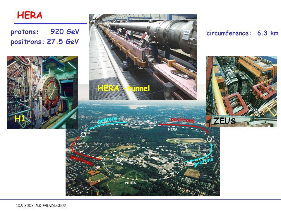 10.9.2002 MK @RADCOR02 HERA ZEUS H1 positrons protons HERA -tunnel protons: 920 GeV positrons: 27.5 GeV circumference: 6.3 km