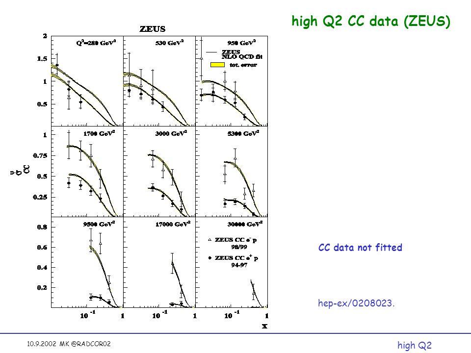 10.9.2002 MK @RADCOR02 hep-ex/0208023. high Q2 CC data (ZEUS) high Q2 CC data not fitted