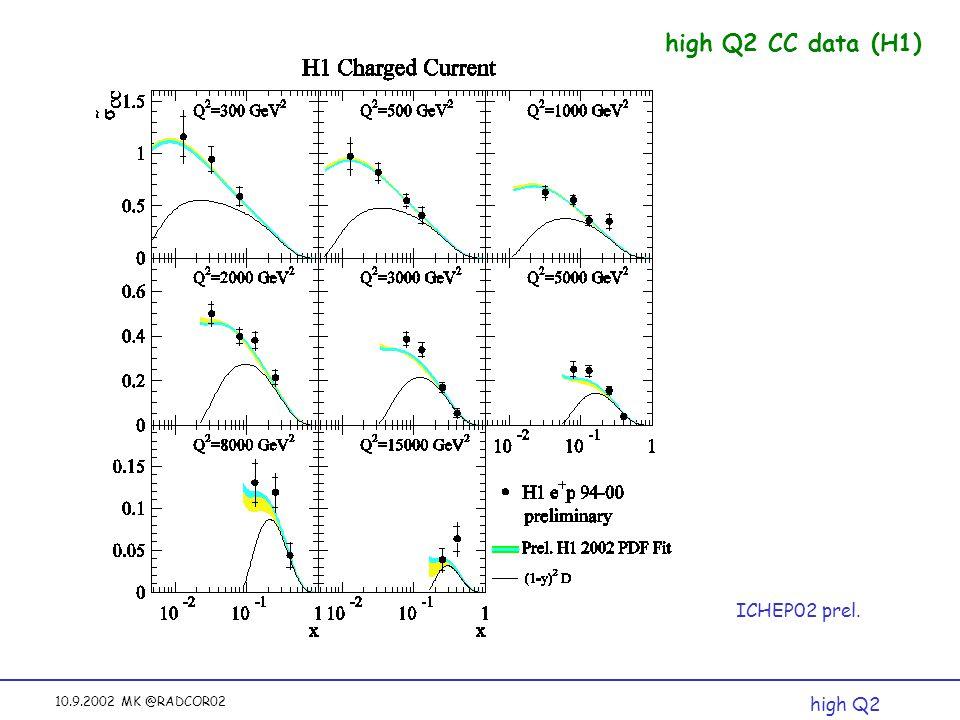 10.9.2002 MK @RADCOR02 ICHEP02 prel. high Q2 CC data (H1) high Q2