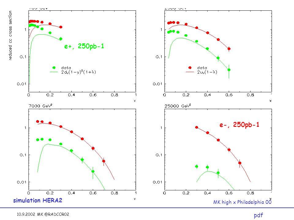 10.9.2002 MK @RADCOR02 MK high x Philadelphia 00 pdf e+, 250pb-1 e-, 250pb-1 simulation HERA2