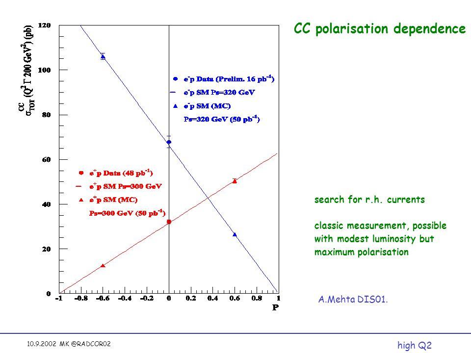 10.9.2002 MK @RADCOR02 A.Mehta DIS01. CC polarisation dependence high Q2 search for r.h.