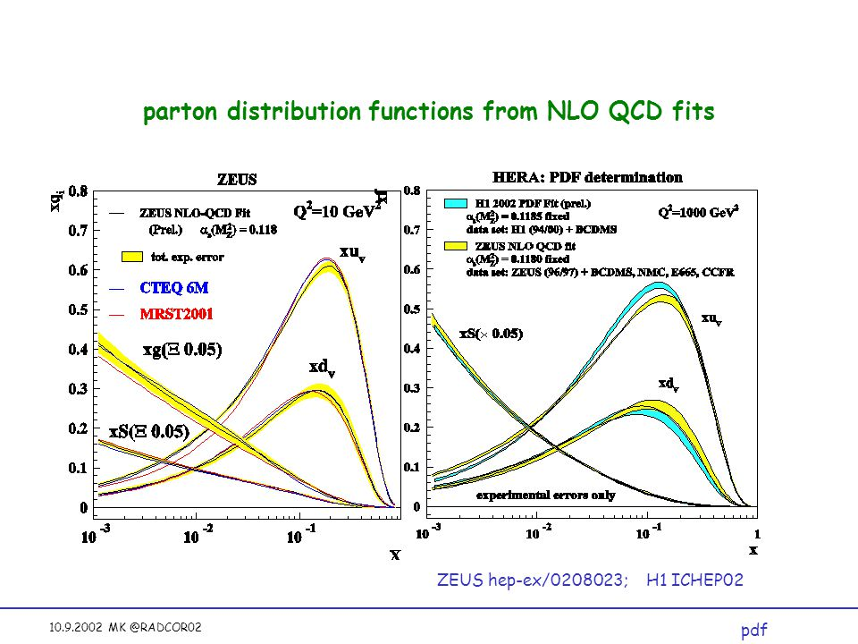 10.9.2002 MK @RADCOR02 parton distribution functions from NLO QCD fits ZEUS hep-ex/0208023; H1 ICHEP02 pdf