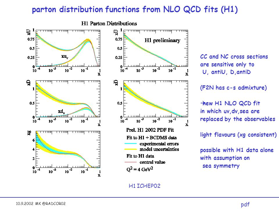 10.9.2002 MK @RADCOR02 parton distribution functions from NLO QCD fits (H1) H1 ICHEP02 pdf CC and NC cross sections are sensitive only to U, antiU, D,antiD (F2N has c-s admixture)  new H1 NLO QCD fit in which uv,dv,sea are replaced by the observables light flavours (xg consistent) possible with H1 data alone with assumption on sea symmetry