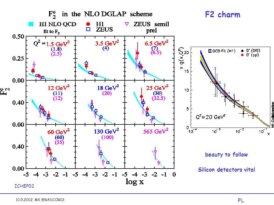 10.9.2002 MK @RADCOR02 F2 charm FL ICHEP02 beauty to follow Silicon detectors vital