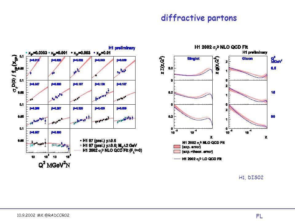 10.9.2002 MK @RADCOR02 diffractive partons FL H1, DIS02