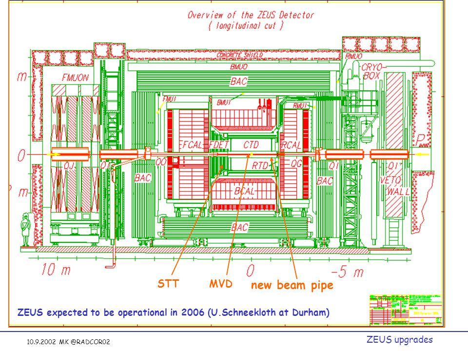 10.9.2002 MK @RADCOR02 ZEUS upgrades ZEUS expected to be operational in 2006 (U.Schneekloth at Durham) STTMVD new beam pipe