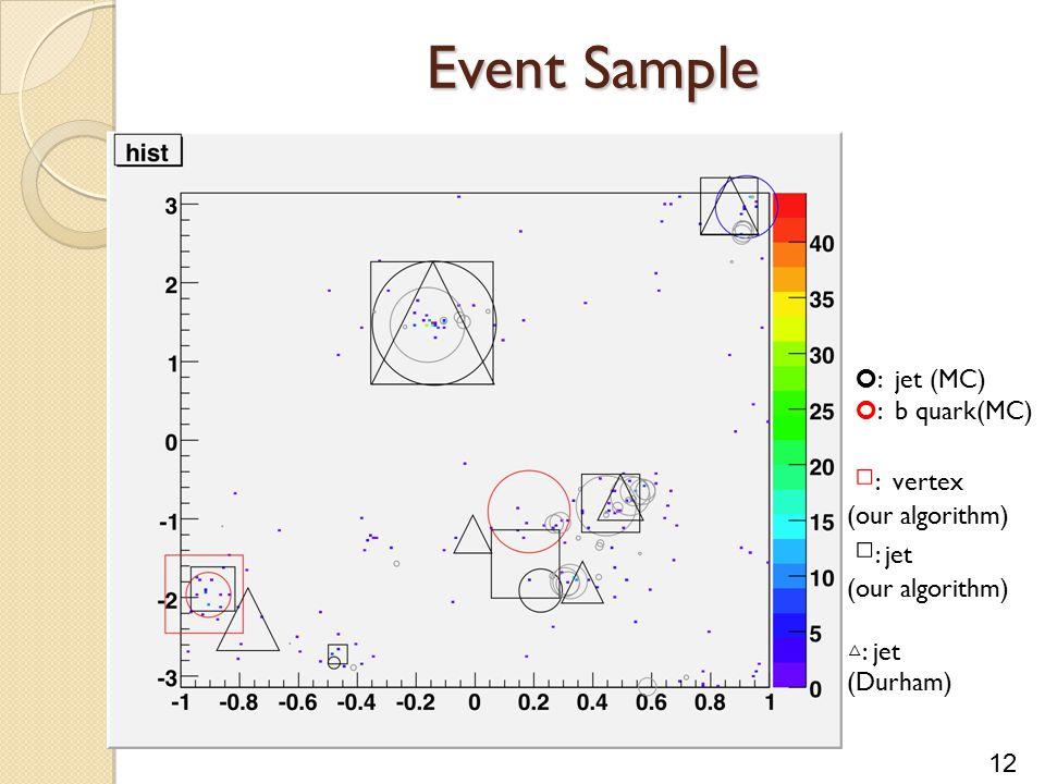12 Event Sample : jet (MC) : b quark(MC) □ : vertex (our algorithm) □ : jet (our algorithm) △ : jet (Durham)