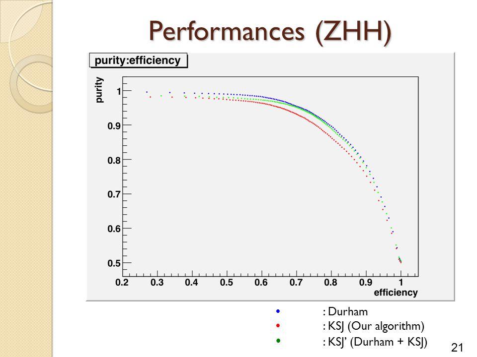 21 Performances (ZHH)  : Durham  : KSJ (Our algorithm)  : KSJ' (Durham + KSJ)