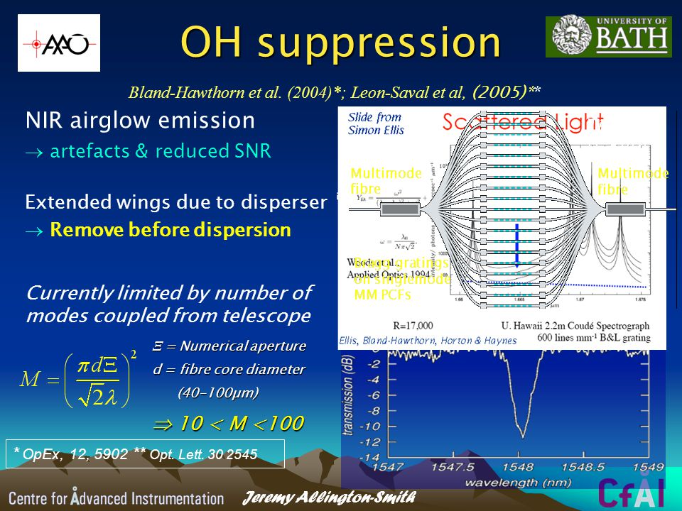 Jeremy Allington-Smith OH suppression NIR airglow emission  artefacts & reduced SNR Extended wings due to disperser  Remove before dispersion Currently limited by number of modes coupled from telescope * OpEx, 12, 5902 ** Opt.