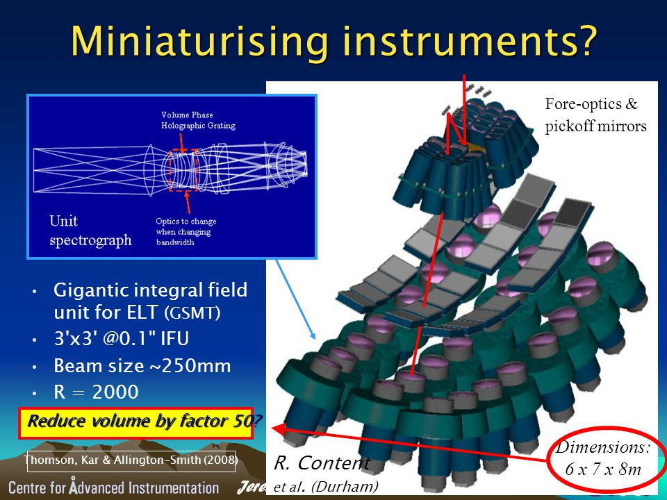Jeremy Allington-Smith R. Content et al. (Durham) Miniaturising instruments.