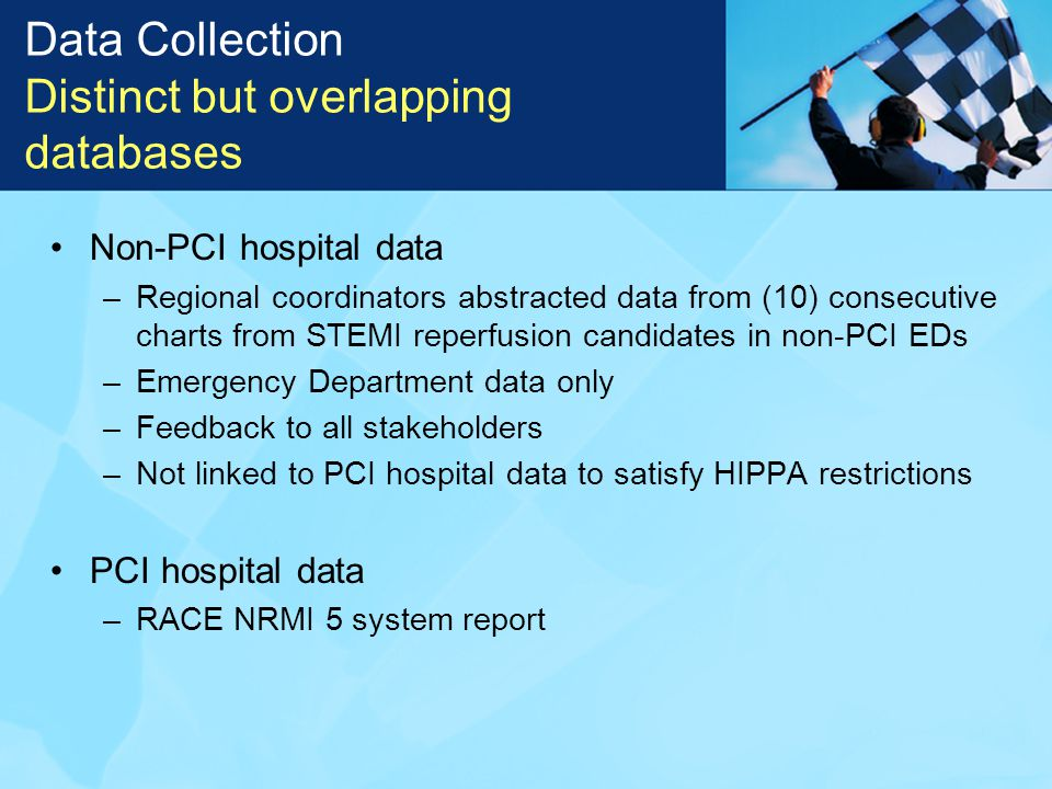 Data Collection Distinct but overlapping databases Non-PCI hospital data –Regional coordinators abstracted data from (10) consecutive charts from STEMI reperfusion candidates in non-PCI EDs –Emergency Department data only –Feedback to all stakeholders –Not linked to PCI hospital data to satisfy HIPPA restrictions PCI hospital data –RACE NRMI 5 system report