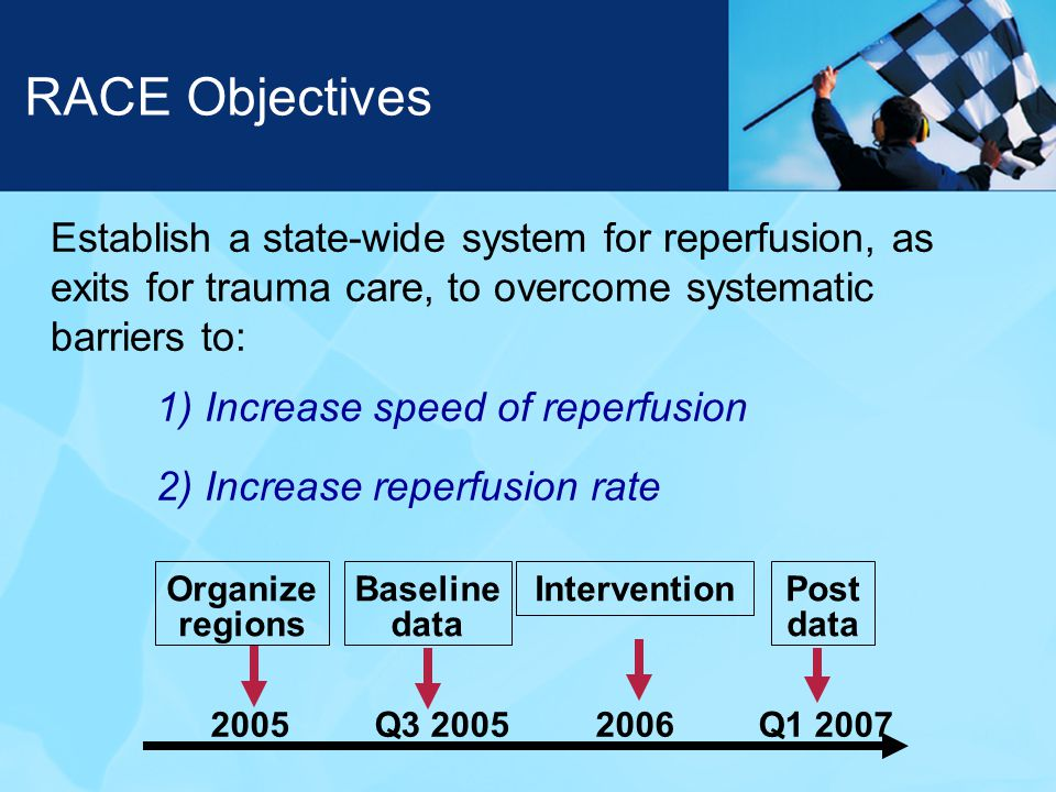RACE Objectives Establish a state-wide system for reperfusion, as exits for trauma care, to overcome systematic barriers to: 1) Increase speed of reperfusion 2) Increase reperfusion rate Organize regions Baseline data InterventionPost data 2005 Q3 2005 2006 Q1 2007