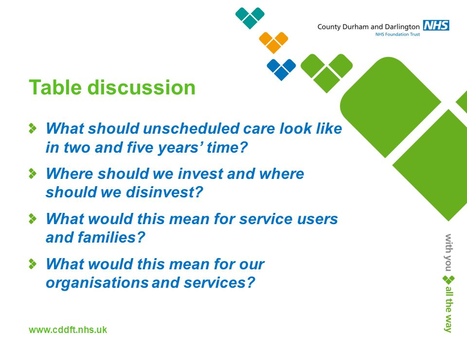 www.cddft.nhs.uk Table discussion What should unscheduled care look like in two and five years' time.