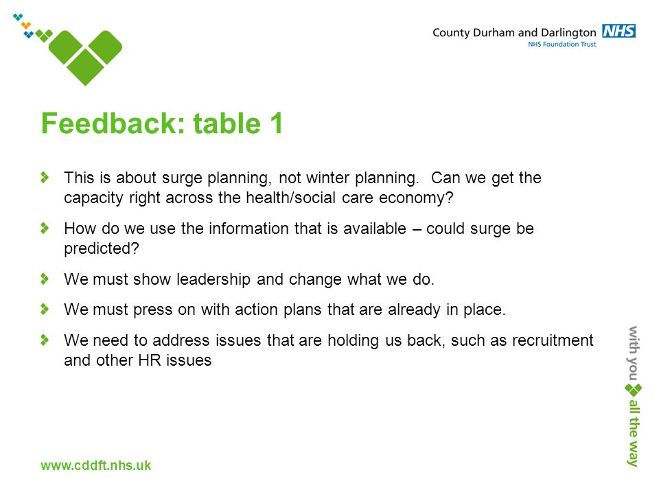 www.cddft.nhs.uk Feedback: table 1 This is about surge planning, not winter planning.