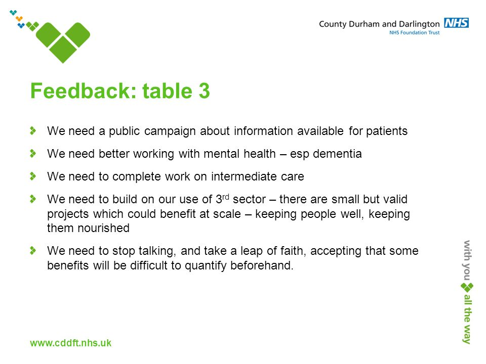 www.cddft.nhs.uk Feedback: table 3 We need a public campaign about information available for patients We need better working with mental health – esp dementia We need to complete work on intermediate care We need to build on our use of 3 rd sector – there are small but valid projects which could benefit at scale – keeping people well, keeping them nourished We need to stop talking, and take a leap of faith, accepting that some benefits will be difficult to quantify beforehand.